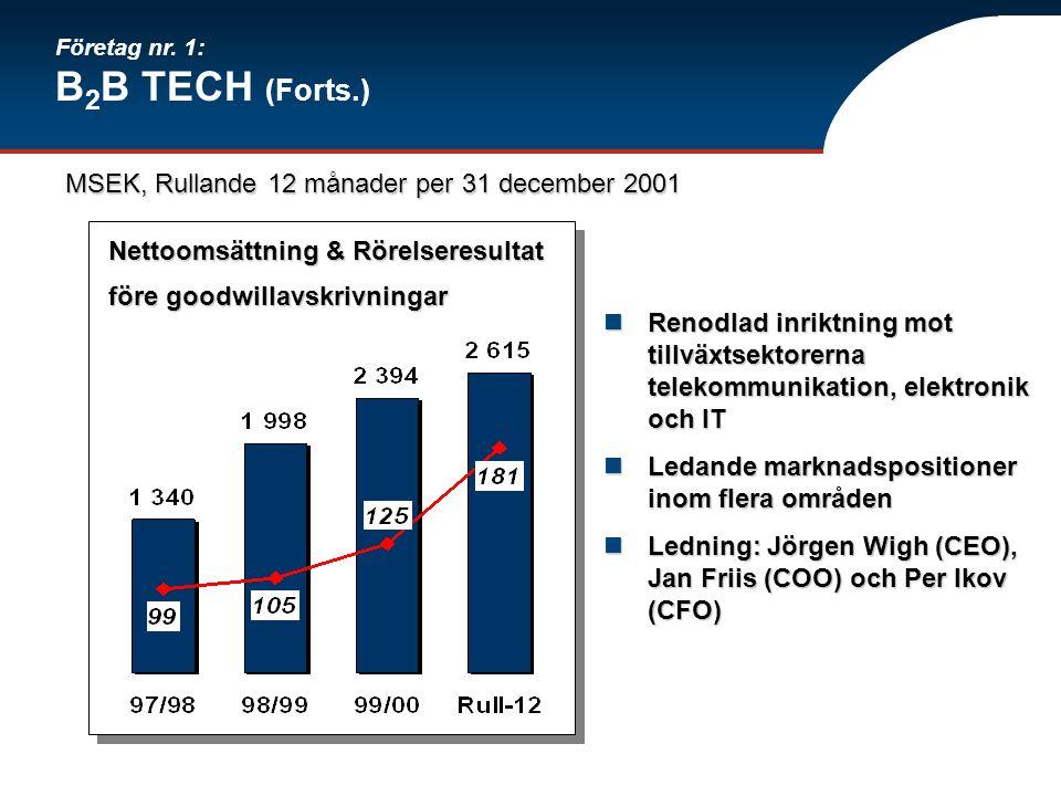 Företag nr. 1: B 2 B TECH (Forts.) Renodlad inriktning mot tillväxtsektorerna telekommunikation, elektronik och IT Renodlad inriktning mot tillväxtsek