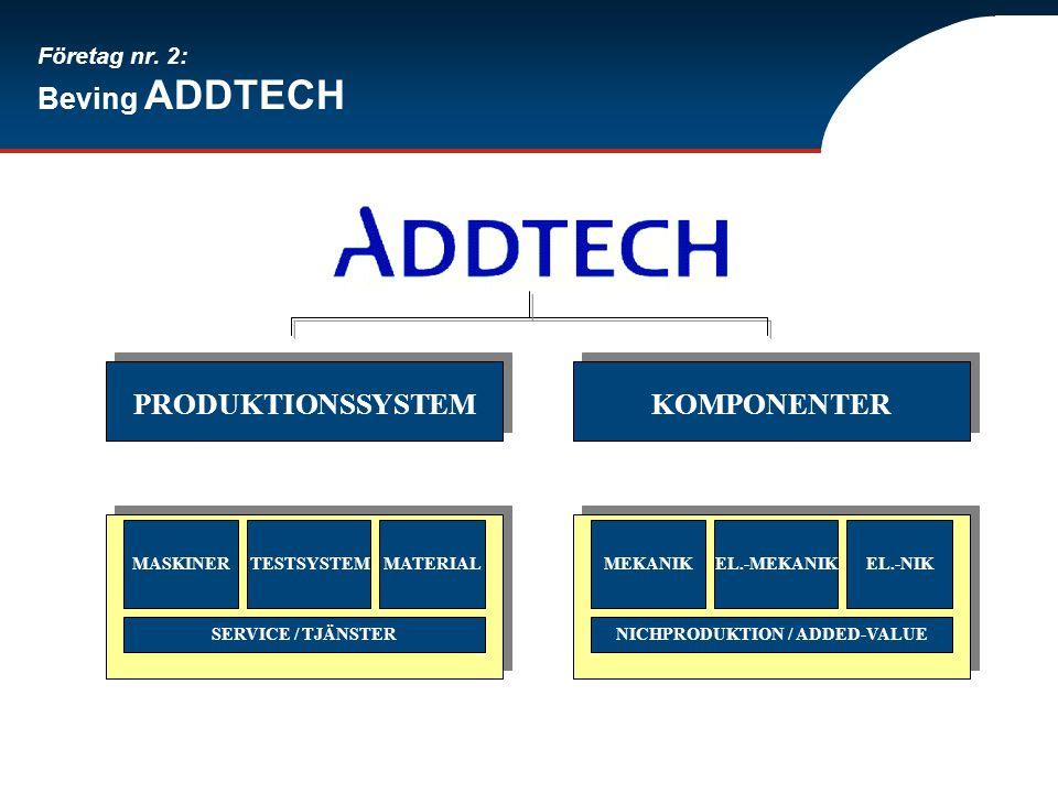 SERVICE / TJÄNSTER MASKINER TESTSYSTEMMATERIAL NICHPRODUKTION / ADDED-VALUE MEKANIKEL.-MEKANIKEL.-NIK Företag nr. 2: Beving ADDTECH PRODUKTIONSSYSTEM