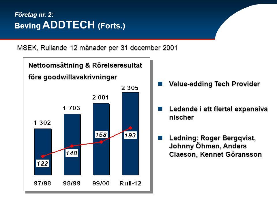 Företag nr. 2: Beving ADDTECH (Forts.) MSEK, Rullande 12 månader per 31 december 2001 Value-adding Tech Provider Value-adding Tech Provider Ledande i