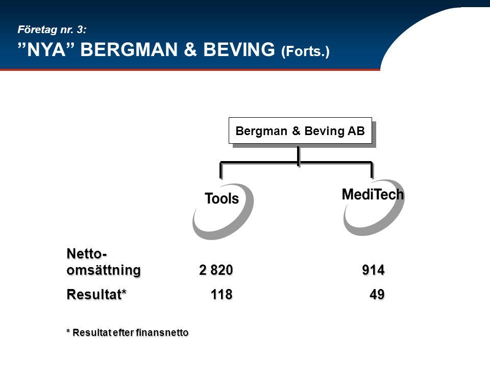 """Företag nr. 3: """"NYA"""" BERGMAN & BEVING (Forts.) Bergman & Beving AB Netto- omsättning Resultat* * Resultat efter finansnetto 2 820 118 118 914 914 49 4"""