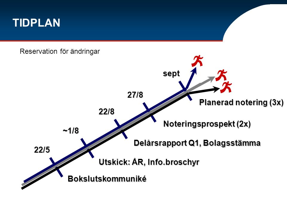 TIDPLAN22/5Bokslutskommuniké Reservation för ändringar Delårsrapport Q1, Bolagsstämma 22/8 Utskick: ÅR, Info.broschyr ~1/8 Noteringsprospekt (2x) 27/8