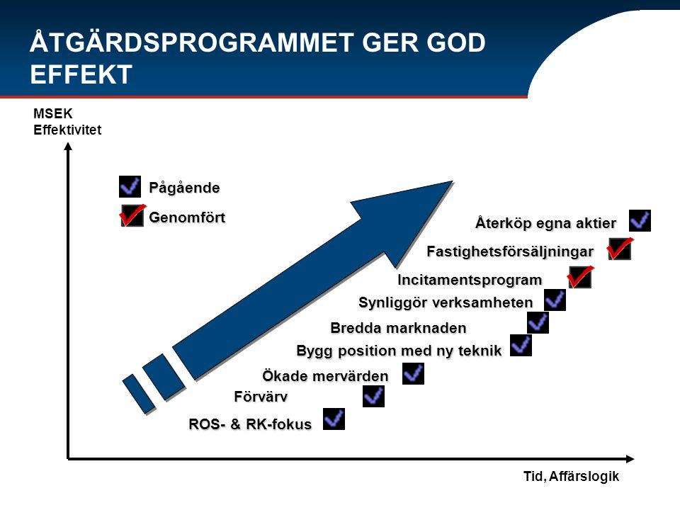 SERVICE / TJÄNSTER MASKINER TESTSYSTEMMATERIAL NICHPRODUKTION / ADDED-VALUE MEKANIKEL.-MEKANIKEL.-NIK Företag nr.