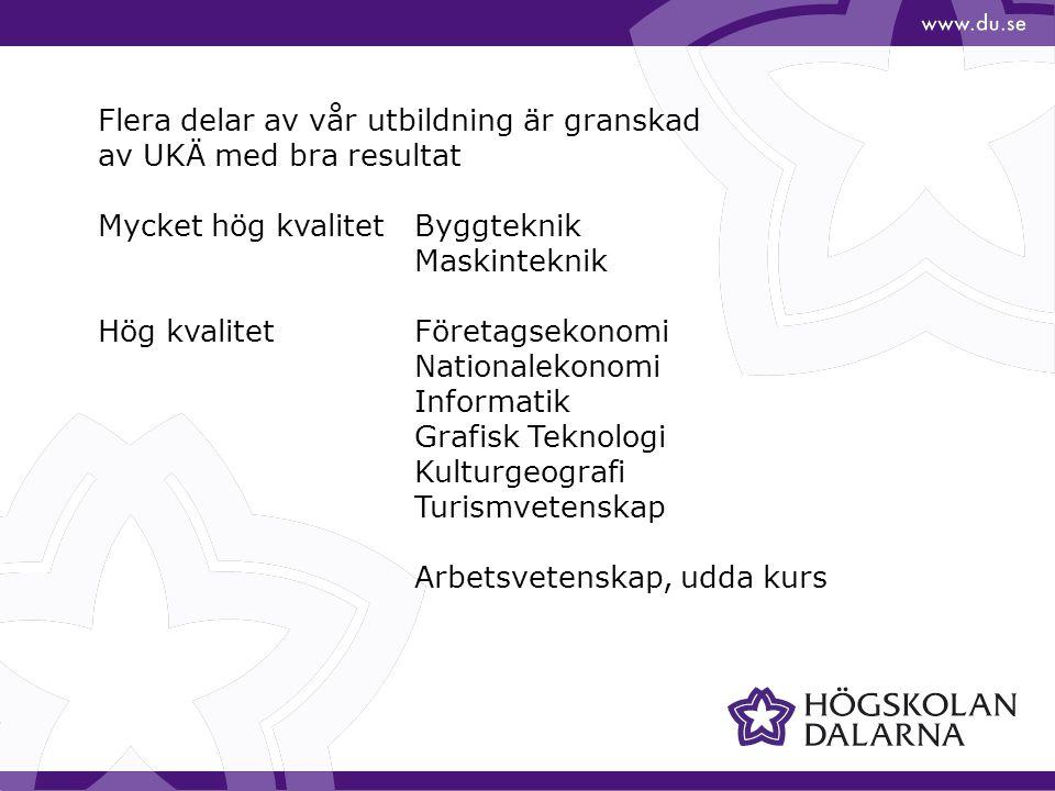 Flera delar av vår utbildning är granskad av UKÄ med bra resultat Mycket hög kvalitetByggteknik Maskinteknik Hög kvalitetFöretagsekonomi Nationalekono