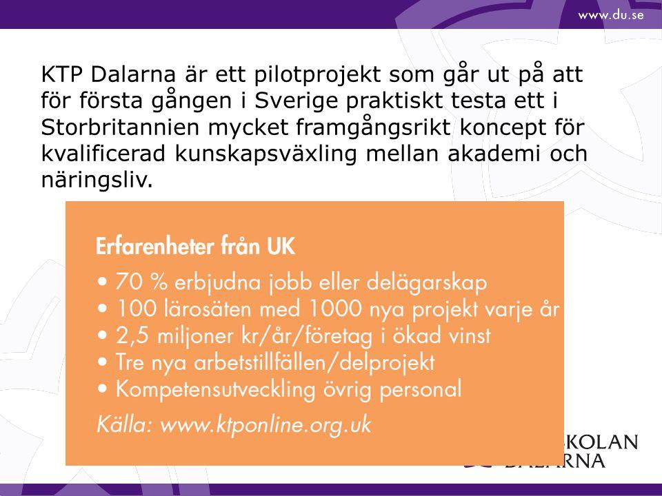 KTP Dalarna är ett pilotprojekt som går ut på att för första gången i Sverige praktiskt testa ett i Storbritannien mycket framgångsrikt koncept för kv