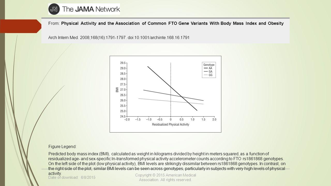 Så här ska Leptin fungera http://authoritynutrition.com/leptin-101/ Stephan Guyenet PhD