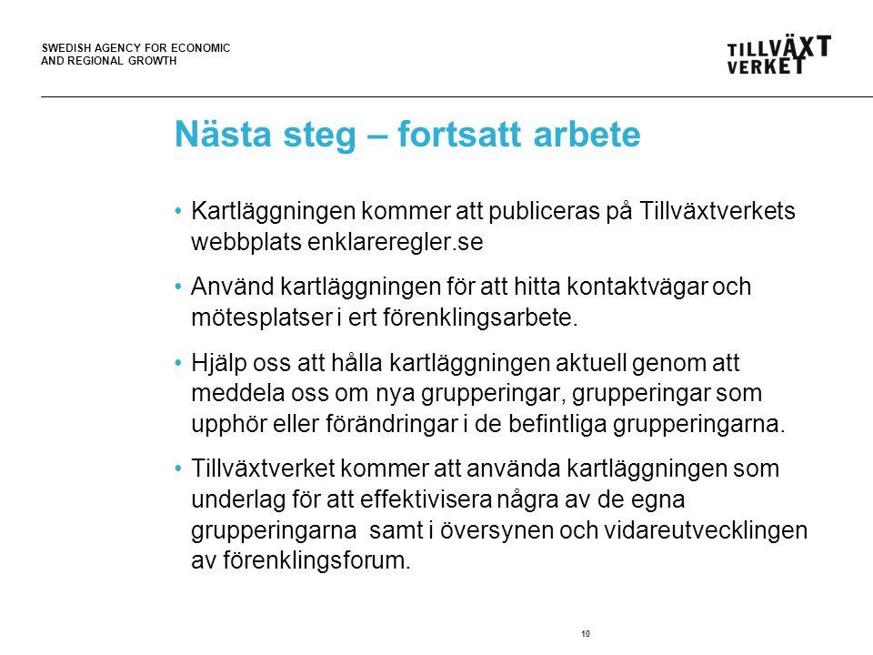 SWEDISH AGENCY FOR ECONOMIC AND REGIONAL GROWTH Nästa steg – fortsatt arbete Kartläggningen kommer att publiceras på Tillväxtverkets webbplats enklareregler.se Använd kartläggningen för att hitta kontaktvägar och mötesplatser i ert förenklingsarbete.