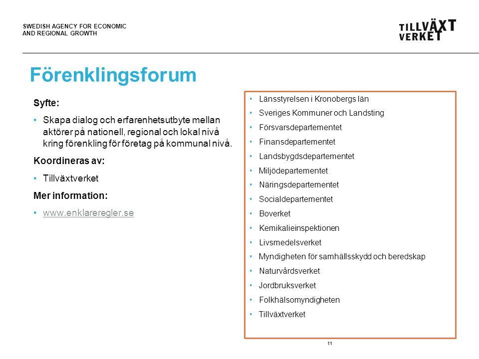 SWEDISH AGENCY FOR ECONOMIC AND REGIONAL GROWTH Förenklingsforum Syfte: Skapa dialog och erfarenhetsutbyte mellan aktörer på nationell, regional och lokal nivå kring förenkling för företag på kommunal nivå.