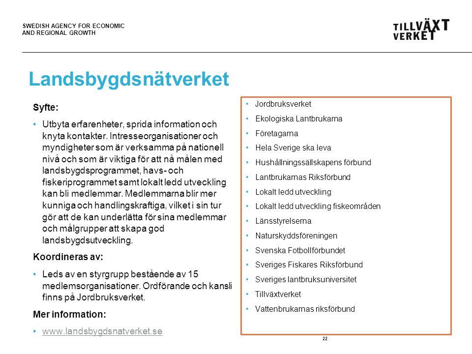 SWEDISH AGENCY FOR ECONOMIC AND REGIONAL GROWTH Landsbygdsnätverket Syfte: Utbyta erfarenheter, sprida information och knyta kontakter.