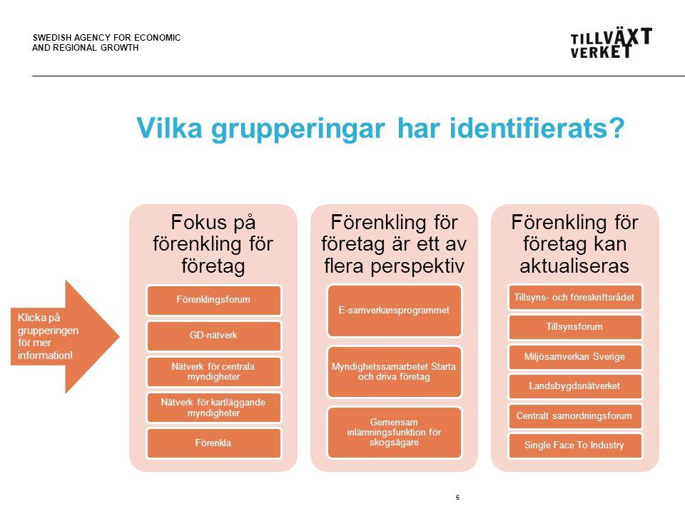 SWEDISH AGENCY FOR ECONOMIC AND REGIONAL GROWTH Exempel på grupperingar som faller utanför Tillväxtverkets kriterier Internationella grupperingar.