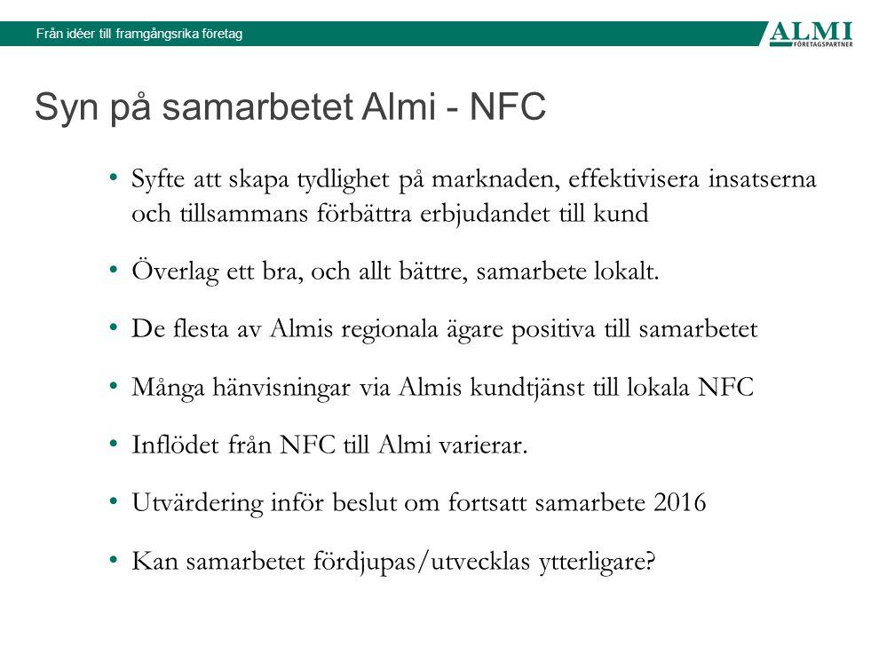 Från idéer till framgångsrika företag Syn på samarbetet Almi - NFC Syfte att skapa tydlighet på marknaden, effektivisera insatserna och tillsammans förbättra erbjudandet till kund Överlag ett bra, och allt bättre, samarbete lokalt.