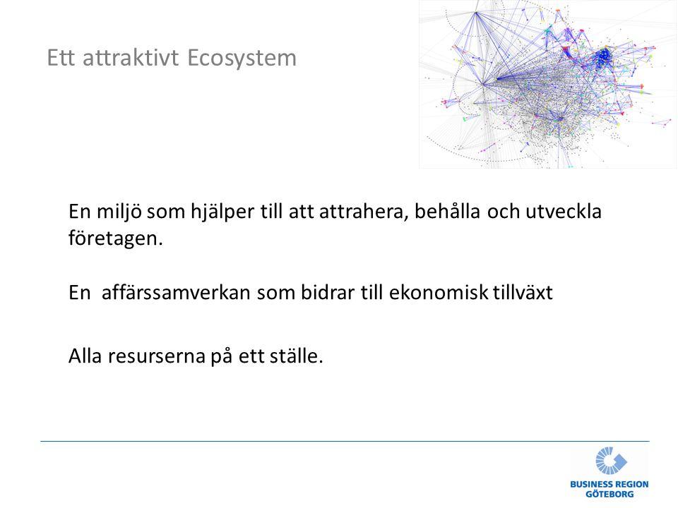 Ett attraktivt Ecosystem En miljö som hjälper till att attrahera, behålla och utveckla företagen.