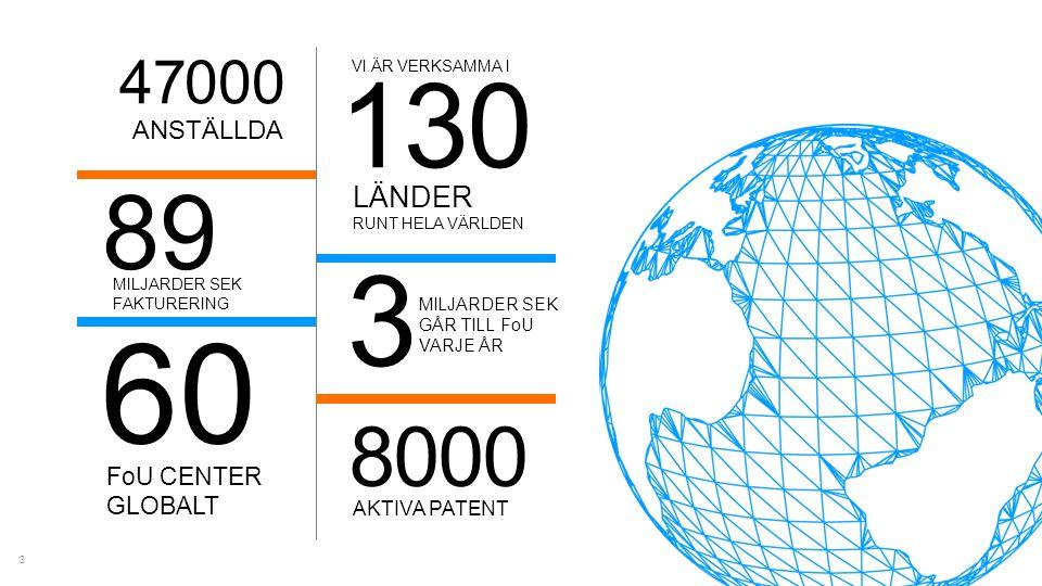 3 8000 AKTIVA PATENT 3 MILJARDER SEK GÅR TILL FoU VARJE ÅR 130 LÄNDER RUNT HELA VÄRLDEN VI ÄR VERKSAMMA I 47000 ANSTÄLLDA MILJARDER SEK FAKTURERING 89 60 FoU CENTER GLOBALT