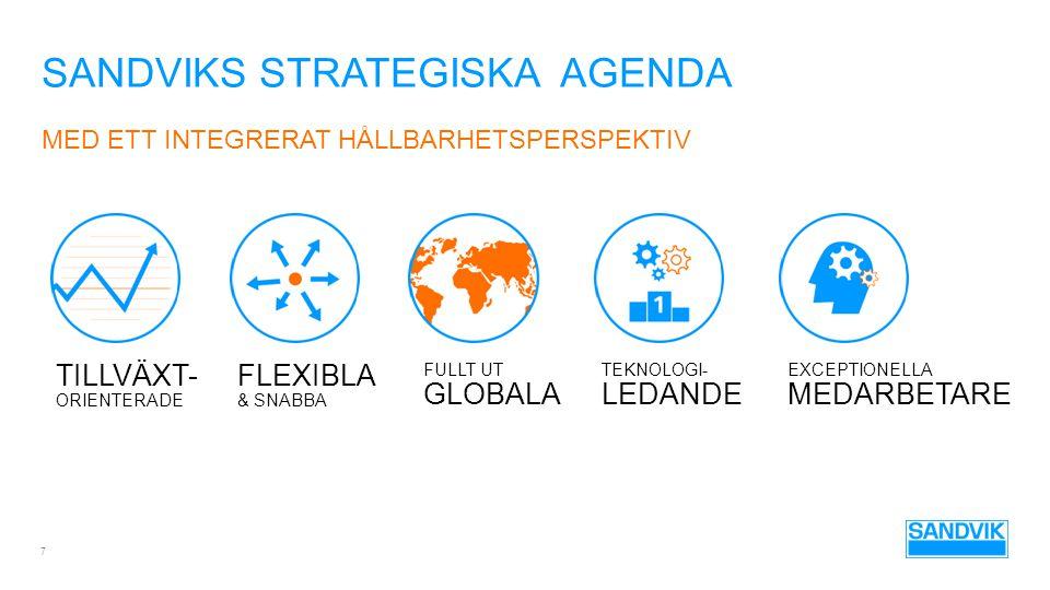 SANDVIKS STRATEGISKA AGENDA 7 MED ETT INTEGRERAT HÅLLBARHETSPERSPEKTIV TILLVÄXT- ORIENTERADE FLEXIBLA & SNABBA FULLT UT GLOBALA TEKNOLOGI- LEDANDE EXCEPTIONELLA MEDARBETARE
