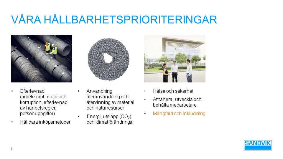 VÅRA HÅLLBARHETSPRIORITERINGAR 8 Efterlevnad (arbete mot mutor och korruption, efterlevnad av handelsregler, personuppgifter) Hållbara inköpsmetoder Användning, återanvändning och återvinning av material och naturresurser Energi, utsläpp (CO 2 ) och klimatförändringar Hälsa och säkerhet Attrahera, utveckla och behålla medarbetare Mångfald och inkludering