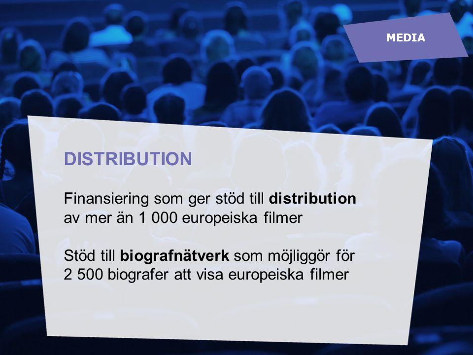 DISTRIBUTION Finansiering som ger stöd till distribution av mer än 1 000 europeiska filmer Stöd till biografnätverk som möjliggör för 2 500 biografer