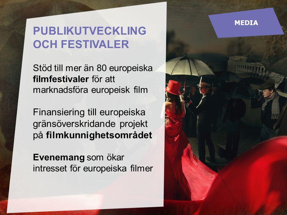 PUBLIKUTVECKLING OCH FESTIVALER Stöd till mer än 80 europeiska filmfestivaler för att marknadsföra europeisk film Finansiering till europeiska gränsöv