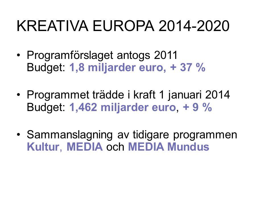 KREATIVA EUROPA 2014-2020 Programförslaget antogs 2011 Budget: 1,8 miljarder euro, + 37 % Programmet trädde i kraft 1 januari 2014 Budget: 1,462 milja