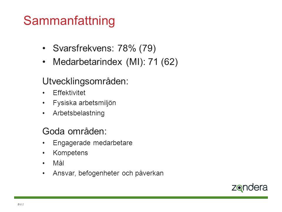 Bild 2 Svarsfrekvens: 78% (79) Medarbetarindex (MI): 71 (62) Utvecklingsområden: Effektivitet Fysiska arbetsmiljön Arbetsbelastning Goda områden: Enga