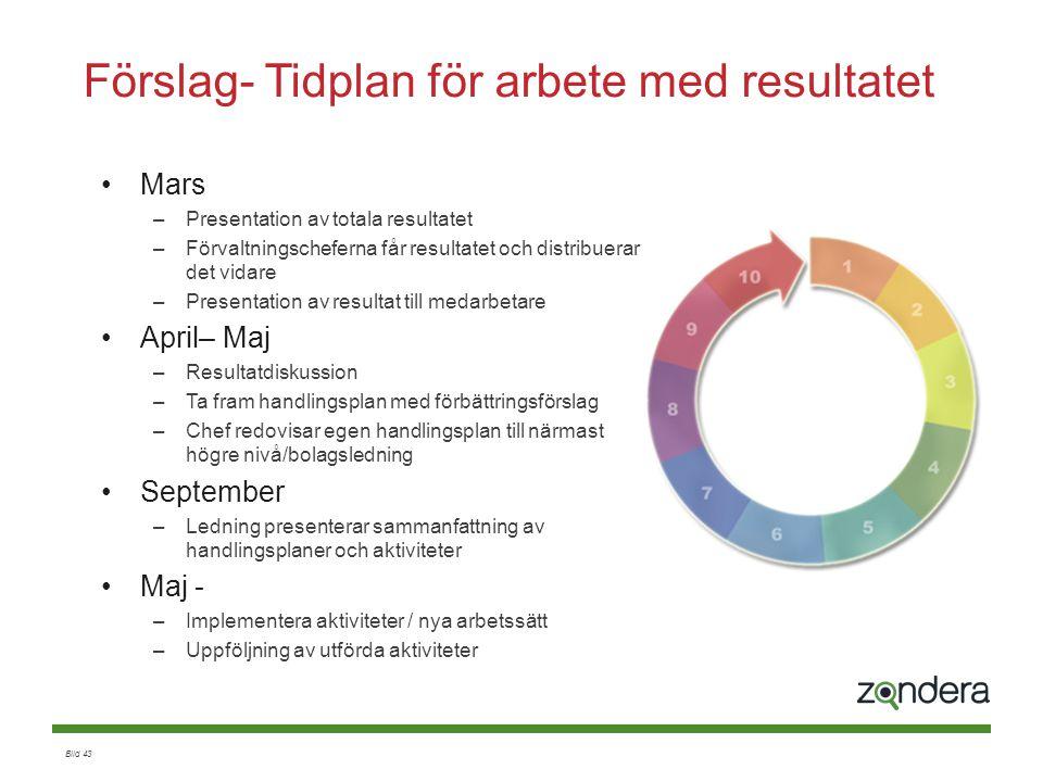 Bild 43 Förslag- Tidplan för arbete med resultatet Mars –Presentation av totala resultatet –Förvaltningscheferna får resultatet och distribuerar det v