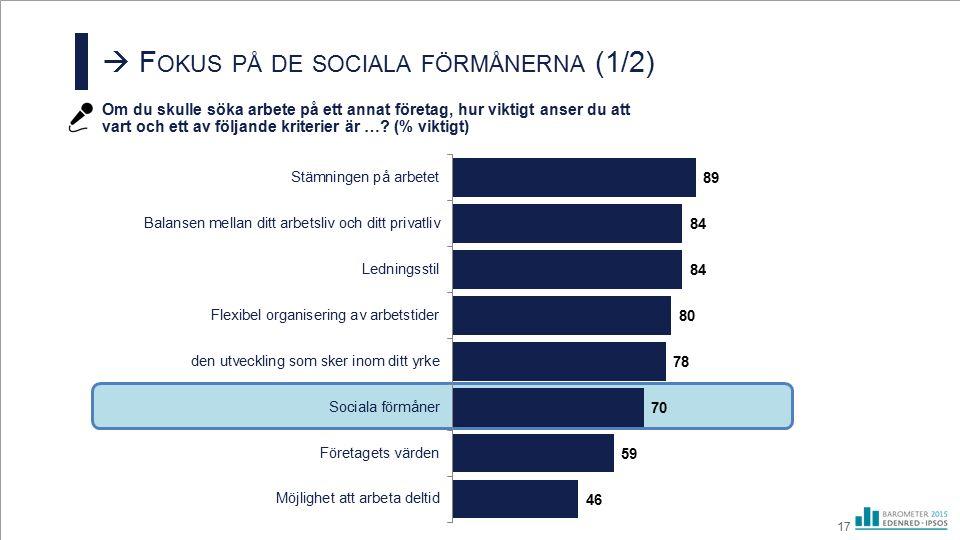  F OKUS PÅ DE SOCIALA FÖRMÅNERNA (1/2) Om du skulle söka arbete på ett annat företag, hur viktigt anser du att vart och ett av följande kriterier är
