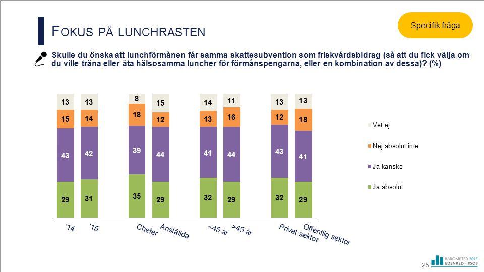 F OKUS PÅ LUNCHRASTEN Skulle du önska att lunchförmånen får samma skattesubvention som friskvårdsbidrag (så att du fick välja om du ville träna eller
