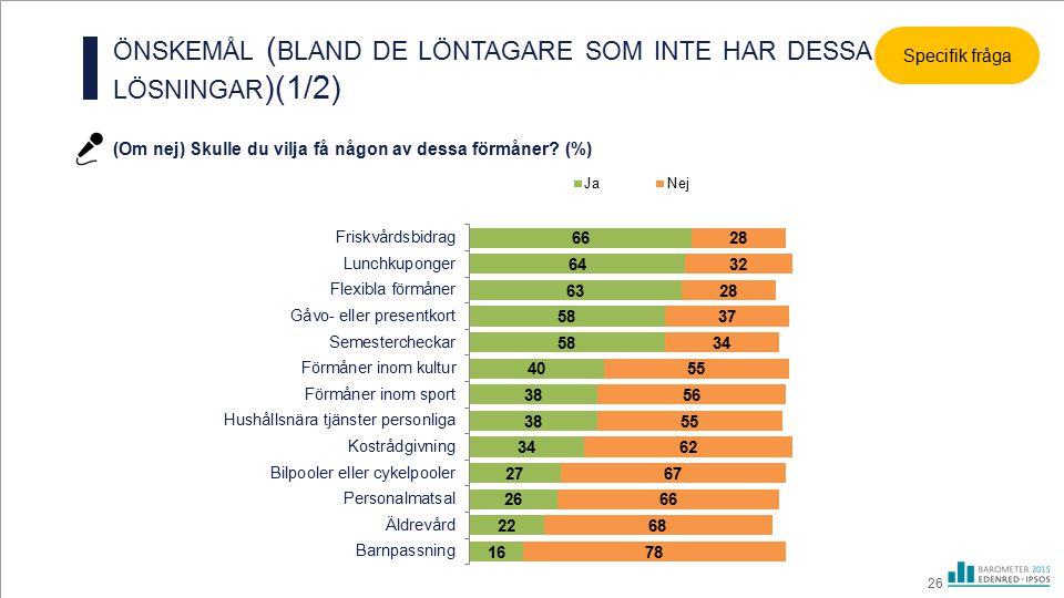 ÖNSKEMÅL ( BLAND DE LÖNTAGARE SOM INTE HAR DESSA LÖSNINGAR )(1/2) (Om nej) Skulle du vilja få någon av dessa förmåner? (%) 26 Specifik fråga