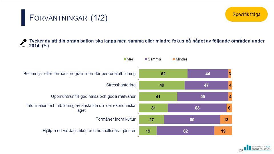 28 F ÖRVÄNTNINGAR (1/2) Tycker du att din organisation ska lägga mer, samma eller mindre fokus på något av följande områden under 2014: (%) Specifik f