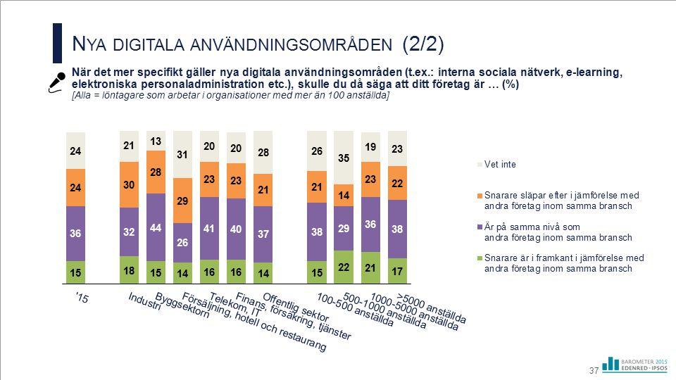 N YA DIGITALA ANVÄNDNINGSOMRÅDEN (2/2) När det mer specifikt gäller nya digitala användningsområden (t.ex.: interna sociala nätverk, e-learning, elekt