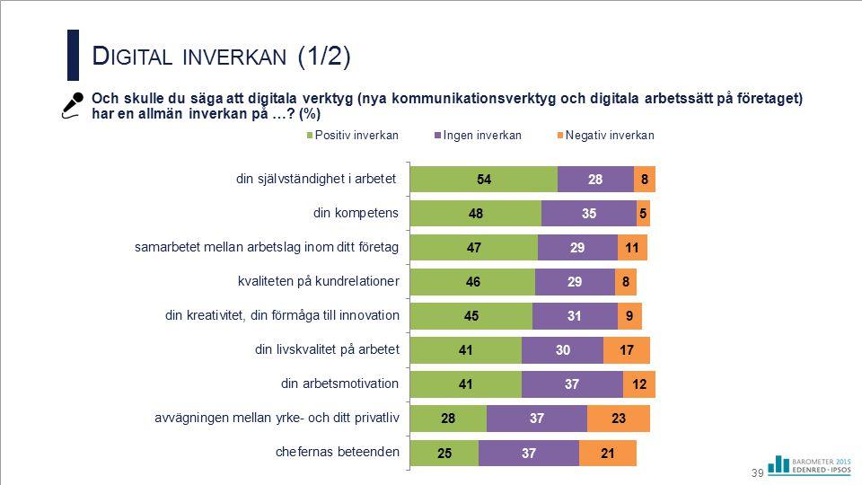D IGITAL INVERKAN (1/2) Och skulle du säga att digitala verktyg (nya kommunikationsverktyg och digitala arbetssätt på företaget) har en allmän inverka