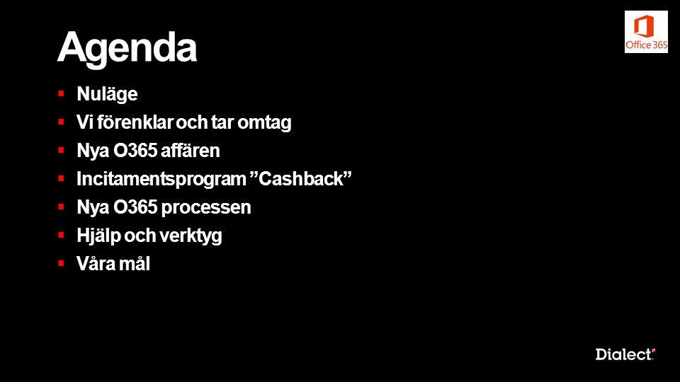 Incitamentsprogram Cashback  Gäller för perioden 1/5 till 30/6  För företag 5-50 licenser per kund  Dialect centralt betalar incitament via kreditering på faktura till Kundcenter.