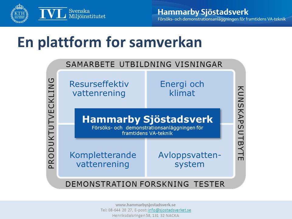 10 www.hammarbysjostadsverk.se Tel: 08-644 20 27, E-post: info@sjostadsverket.se Henriksdalsringen 58, 131 32 NACKAinfo@sjostadsverket.se En plattform
