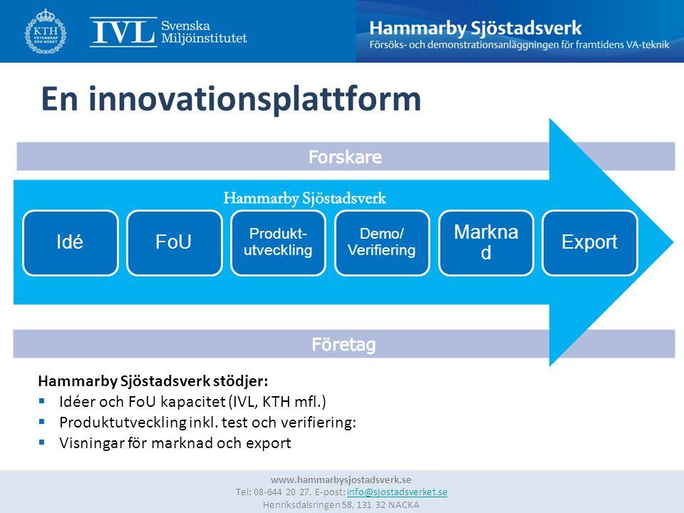11 www.hammarbysjostadsverk.se Tel: 08-644 20 27, E-post: info@sjostadsverket.se Henriksdalsringen 58, 131 32 NACKAinfo@sjostadsverket.se En innovationsplattform FoU Produkt- utveckling Demo/ Verifiering Markna d ExportIdé Hammarby Sjöstadsverk stödjer:  Idéer och FoU kapacitet (IVL, KTH mfl.)  Produktutveckling inkl.