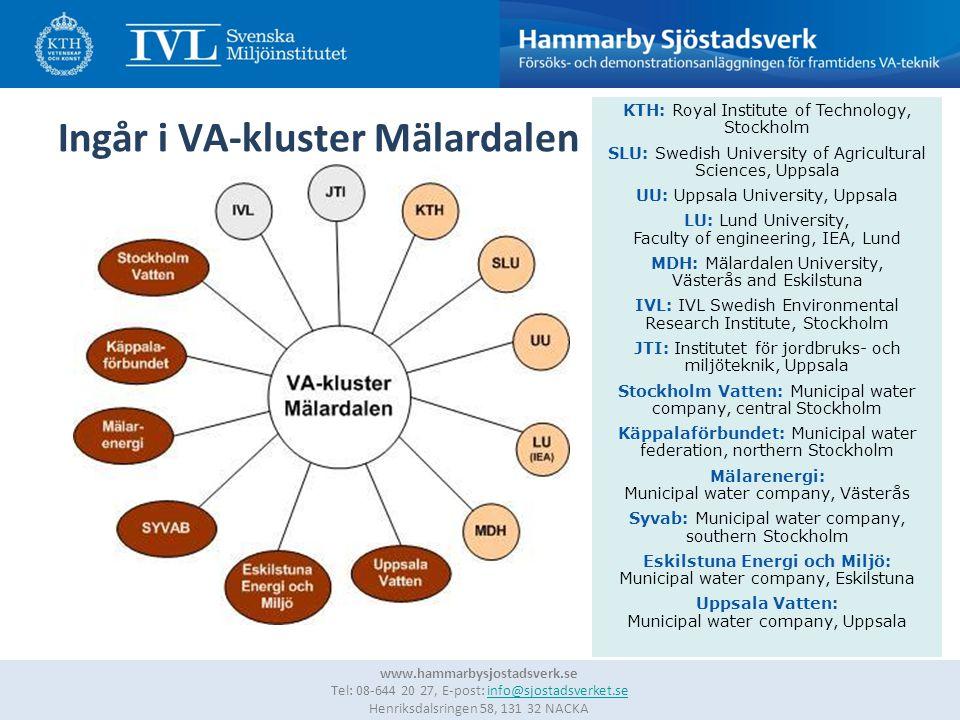 13 www.hammarbysjostadsverk.se Tel: 08-644 20 27, E-post: info@sjostadsverket.se Henriksdalsringen 58, 131 32 NACKAinfo@sjostadsverket.se Ingår i VA-k