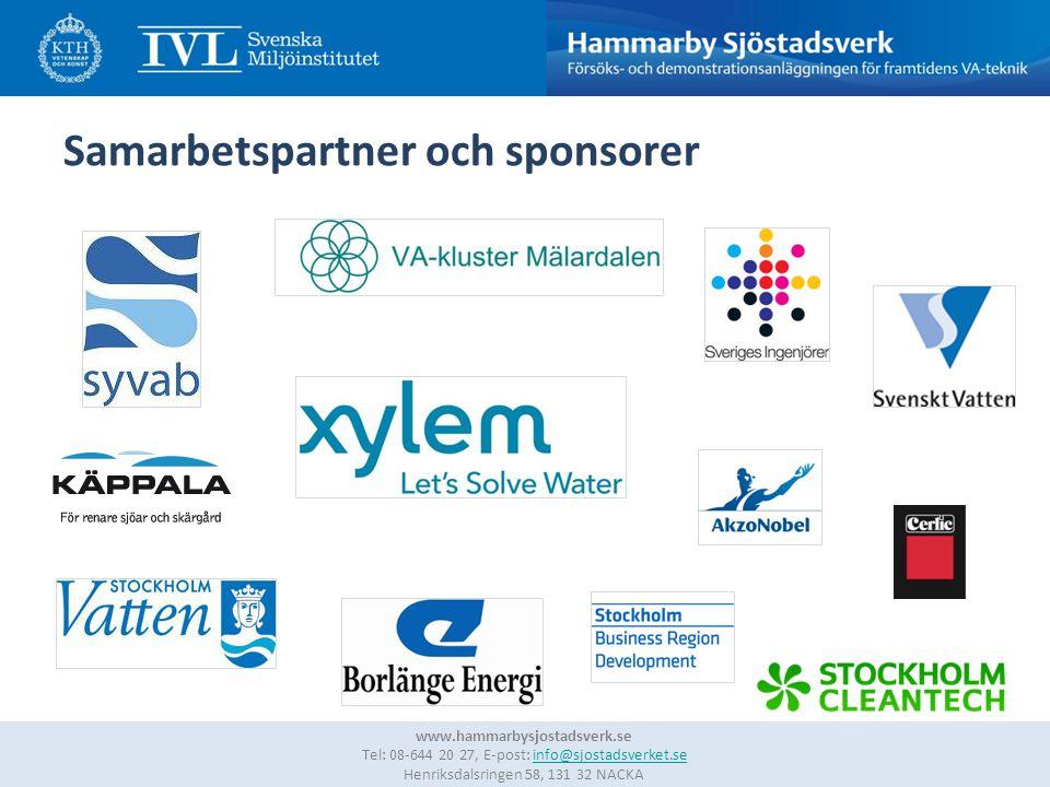 14 www.hammarbysjostadsverk.se Tel: 08-644 20 27, E-post: info@sjostadsverket.se Henriksdalsringen 58, 131 32 NACKAinfo@sjostadsverket.se Samarbetspar