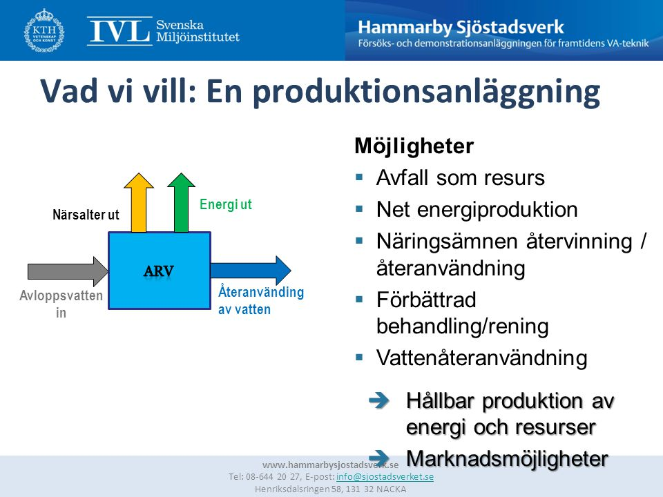 5 www.hammarbysjostadsverk.se Tel: 08-644 20 27, E-post: info@sjostadsverket.se Henriksdalsringen 58, 131 32 NACKAinfo@sjostadsverket.se Vilken väg att gå.