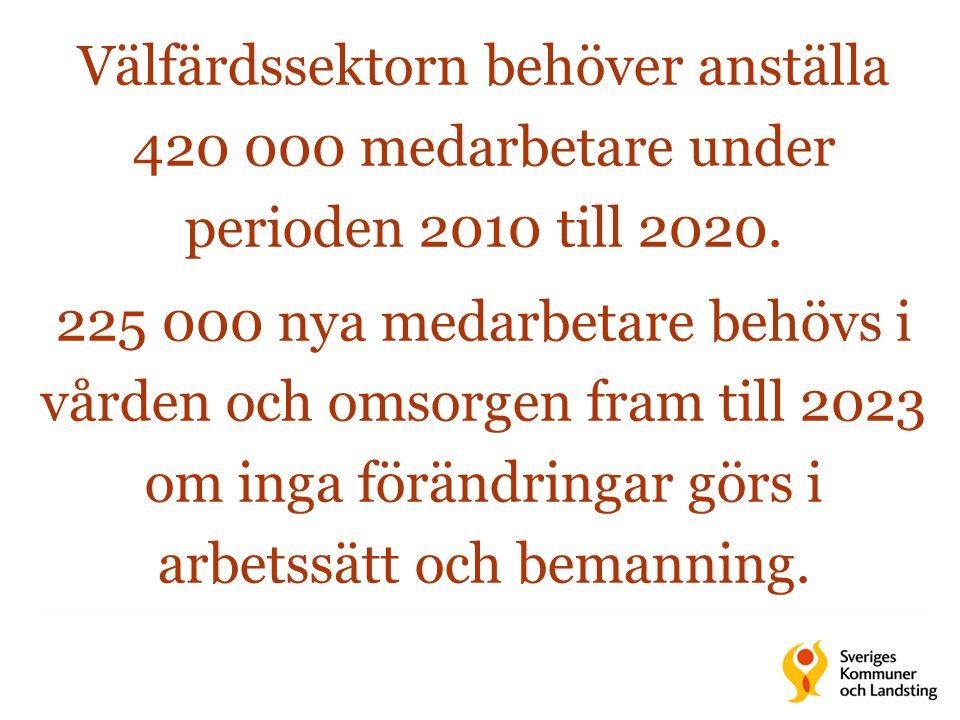 Välfärdssektorn behöver anställa 420 000 medarbetare under perioden 2010 till 2020. 225 000 nya medarbetare behövs i vården och omsorgen fram till 202