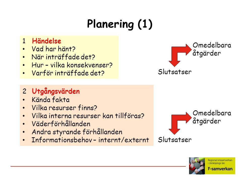 Planering (1) 1 Händelse Vad har hänt? När inträffade det? Hur – vilka konsekvenser? Varför inträffade det? 2 Utgångsvärden Kända fakta Vilka resurser