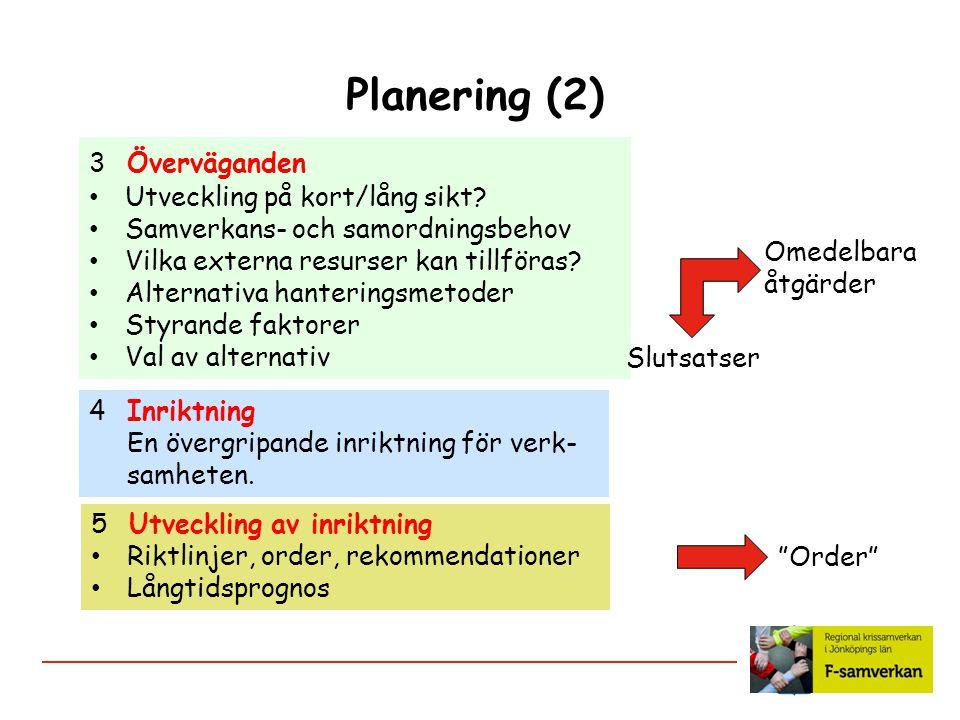 3 Överväganden Utveckling på kort/lång sikt? Samverkans- och samordningsbehov Vilka externa resurser kan tillföras? Alternativa hanteringsmetoder Styr
