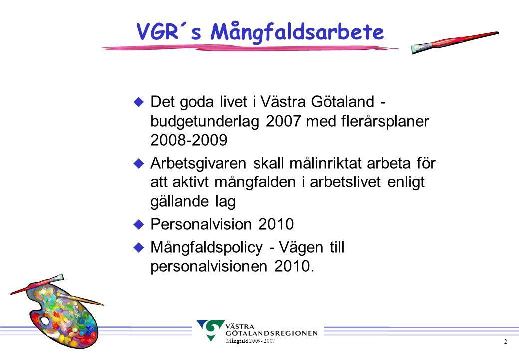 3 Mångfald 2006 - 2007 Mångfaldsarbetet i regionen u Mångfaldssamordnare: förvaltningsrepresentanter, som är specialutbildade i ämnet.