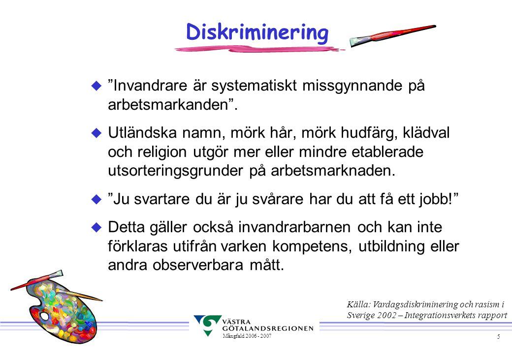 5 Mångfald 2006 - 2007 Diskriminering u Invandrare är systematiskt missgynnande på arbetsmarkanden .