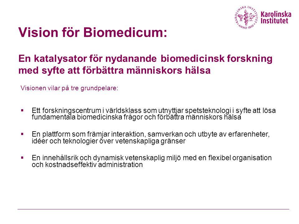 Vision för Biomedicum: En katalysator för nydanande biomedicinsk forskning med syfte att förbättra människors hälsa Visionen vilar på tre grundpelare:  Ett forskningscentrum i världsklass som utnyttjar spetsteknologi i syfte att lösa fundamentala biomedicinska frågor och förbättra människors hälsa  En plattform som främjar interaktion, samverkan och utbyte av erfarenheter, idéer och teknologier över vetenskapliga gränser  En innehållsrik och dynamisk vetenskaplig miljö med en flexibel organisation och kostnadseffektiv administration