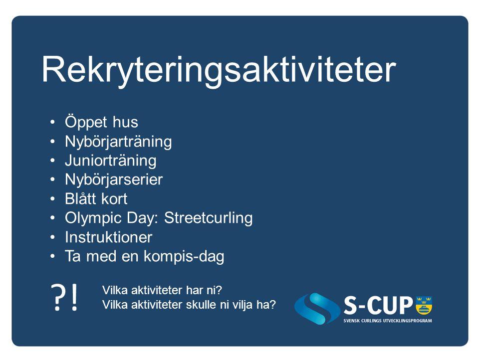 Rekryteringsaktiviteter Öppet hus Nybörjarträning Juniorträning Nybörjarserier Blått kort Olympic Day: Streetcurling Instruktioner Ta med en kompis-dag .