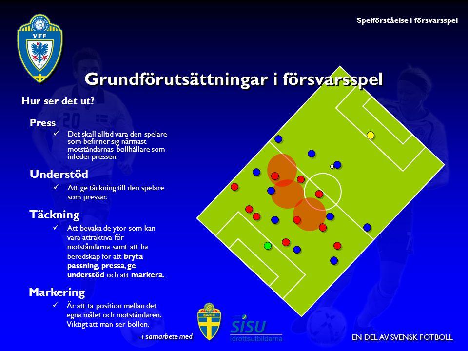 EN DEL AV SVENSK FOTBOLL Grundförutsättningar i försvarsspel Press Det skall alltid vara den spelare som befinner sig närmast motståndarnas bollhållar