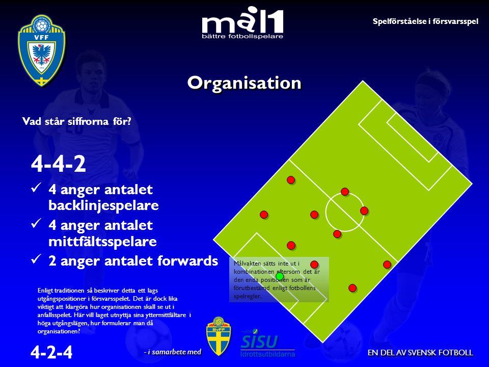 EN DEL AV SVENSK FOTBOLL Organisation 4-4-2 4 anger antalet backlinjespelare 4 anger antalet mittfältsspelare 2 anger antalet forwards Spelförståelse