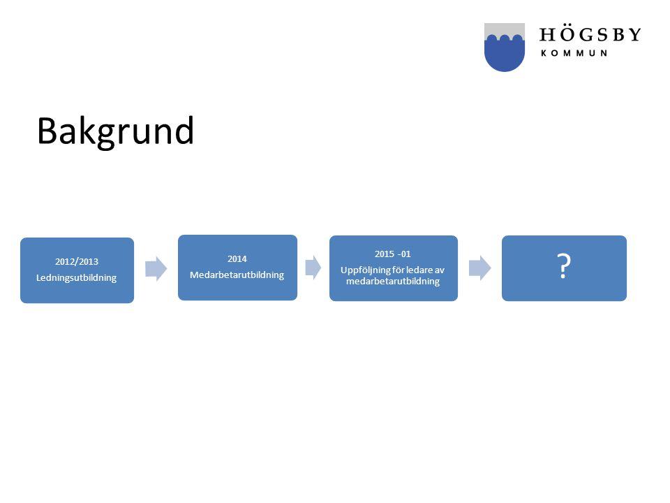 Bakgrund 2012/2013 Ledningsutbildning 2014 Medarbetarutbildning 2015 -01 Uppföljning för ledare av medarbetarutbildning ?