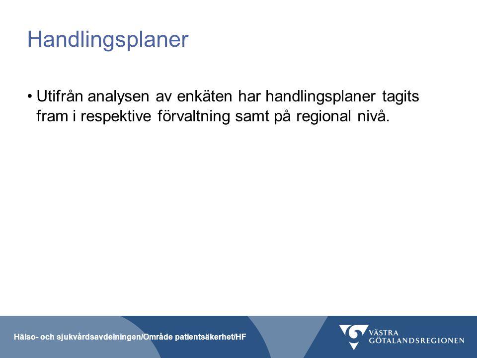 Handlingsplaner Utifrån analysen av enkäten har handlingsplaner tagits fram i respektive förvaltning samt på regional nivå. Hälso- och sjukvårdsavdeln