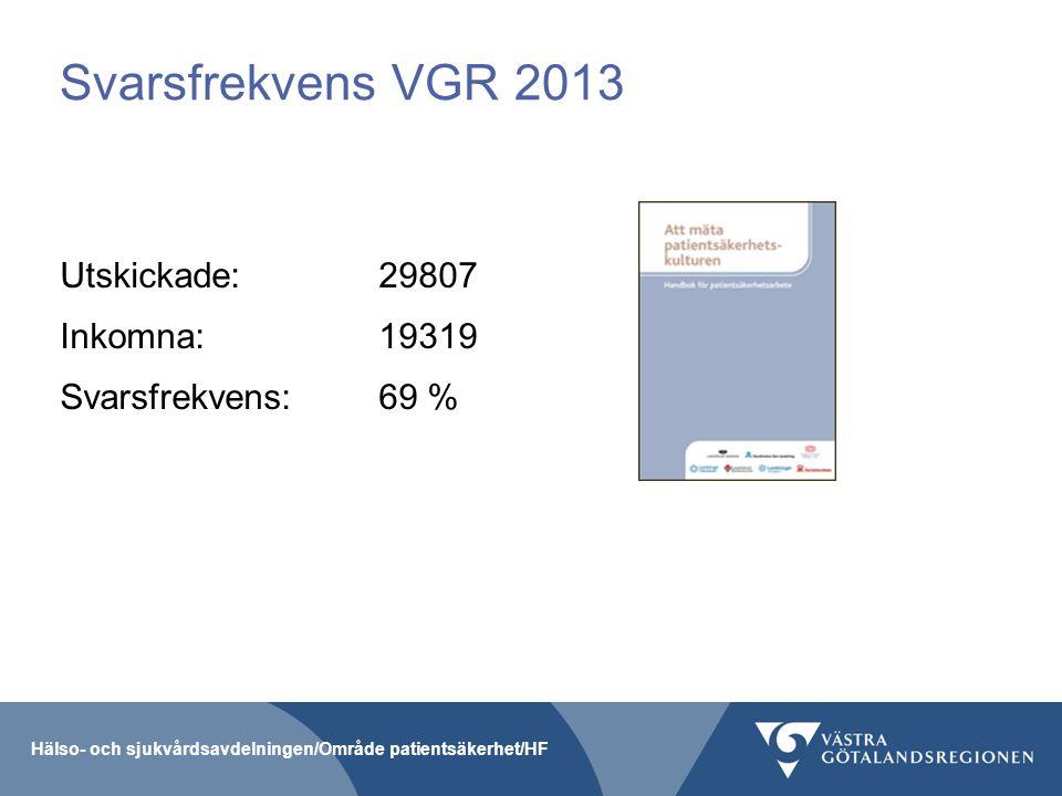Svarsfrekvens VGR 2013 Utskickade:29807 Inkomna:19319 Svarsfrekvens:69 % Hälso- och sjukvårdsavdelningen/Område patientsäkerhet/HF