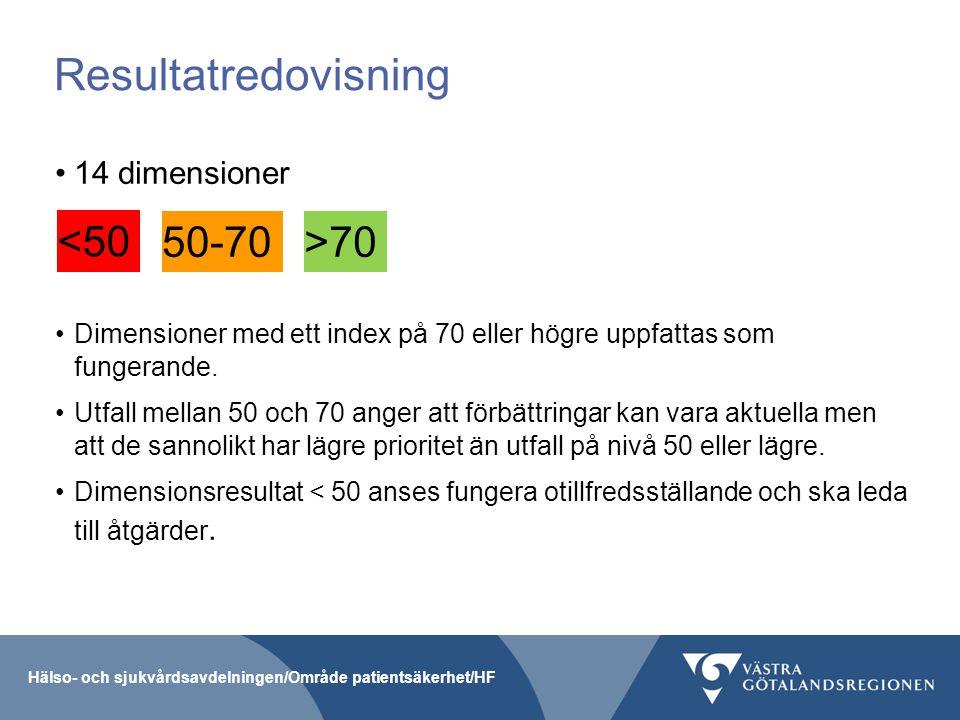 Resultatredovisning 14 dimensioner Dimensioner med ett index på 70 eller högre uppfattas som fungerande. Utfall mellan 50 och 70 anger att förbättring