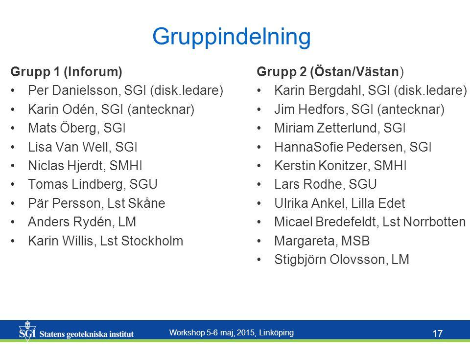 Workshop 5-6 maj, 2015, Linköping 17 Gruppindelning Grupp 1 (Inforum) Per Danielsson, SGI (disk.ledare) Karin Odén, SGI (antecknar) Mats Öberg, SGI Li
