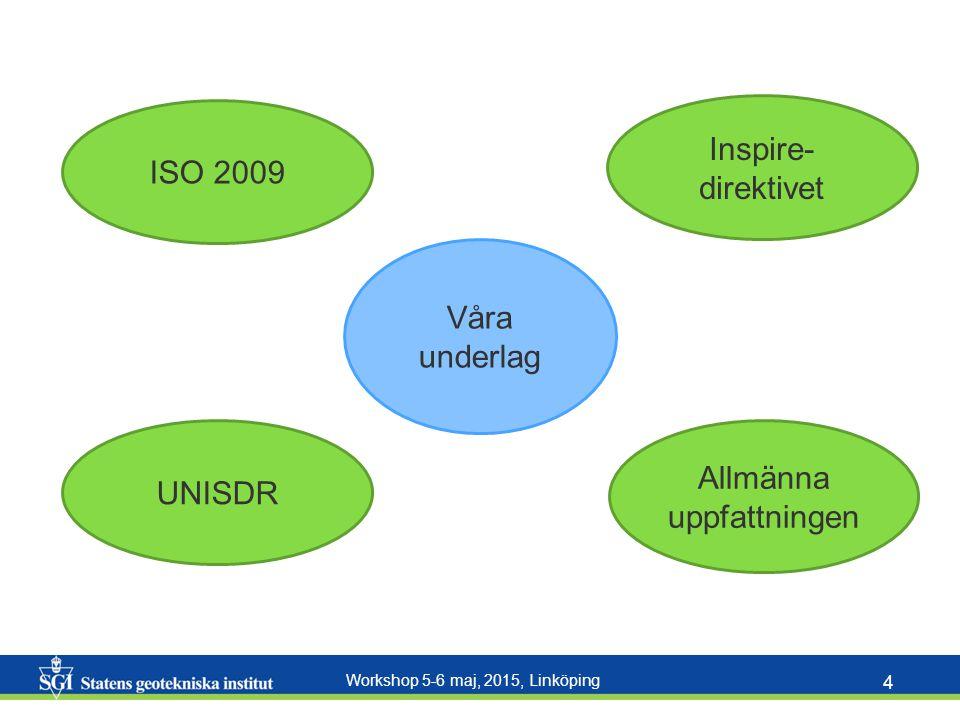 Workshop 5-6 maj, 2015, Linköping 4 Inspire- direktivet UNISDR ISO 2009 Allmänna uppfattningen Våra underlag